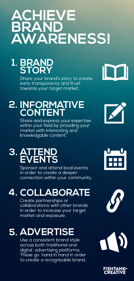 Achieve Brand Awareness