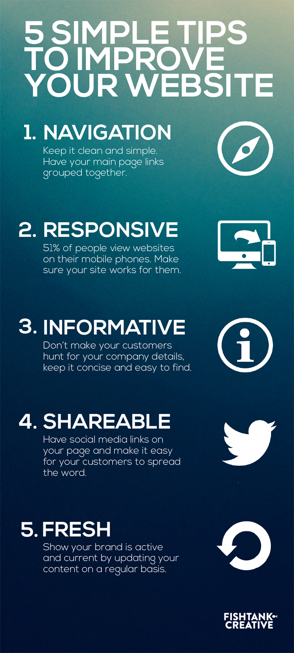 infographic: tips on improving your website