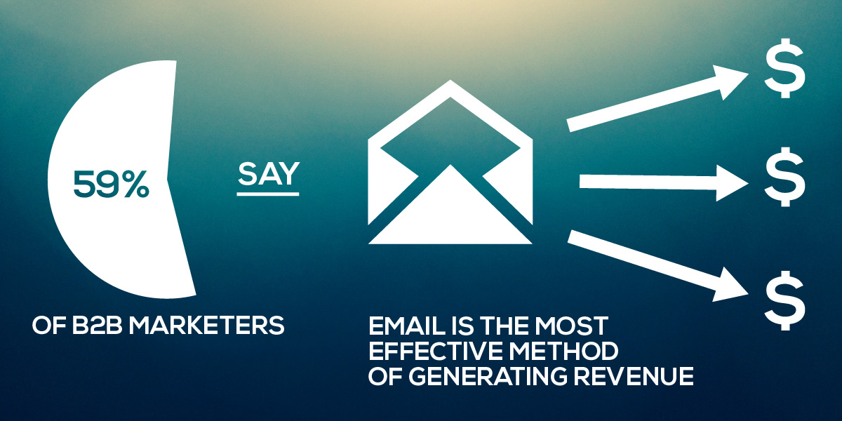 EMAIL-OPT-IN-INFORGRAPHIC